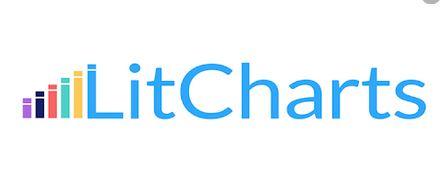 10. LitCharts