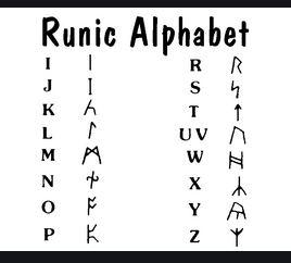 2. Runes Translator